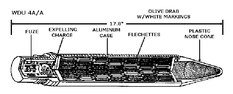 Flechette rounds